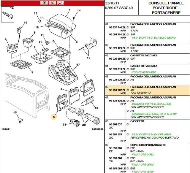 Console-posteriore