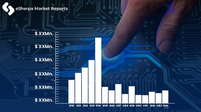 Globaler OLED-Displaymaterial-Markthersteller von 2020 bis 2026 Wettbewerb - nach Preis, Umsatz, Bruttomarge und Marktanteil, Prognose 2026 thumbnail