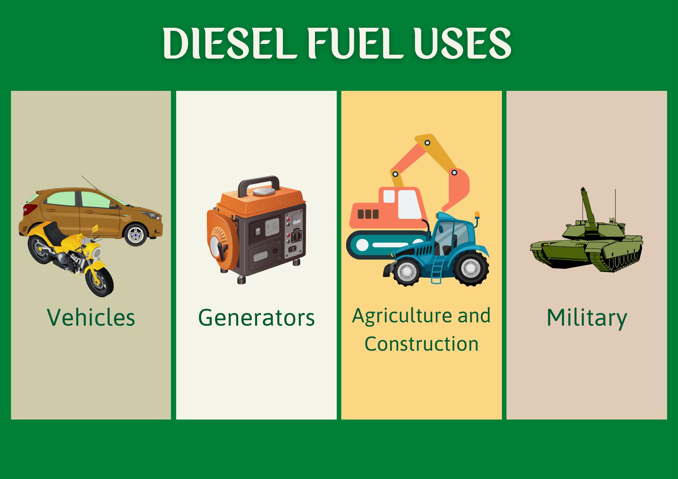 Diesel-Fuel-Uses