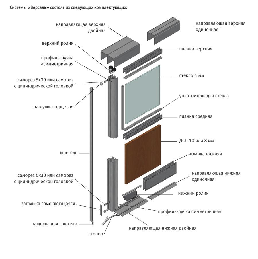 Предназначение дверной фурнитуры