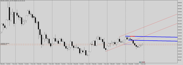 XAUUSD-m-Monthly.png