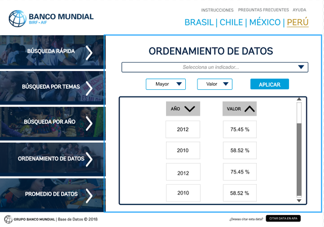 Base de datos del Banco Mundial