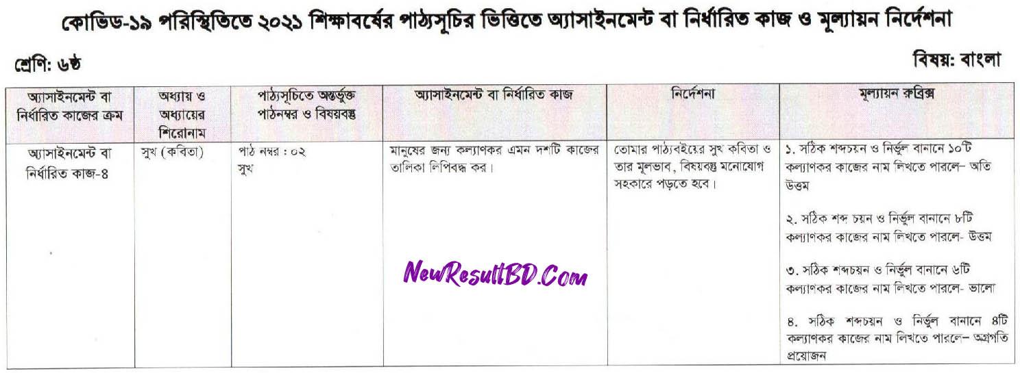 Class 6 Bangla 13th Week Assignment 2021