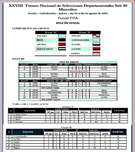 Futsal-Cronograma-Nacional