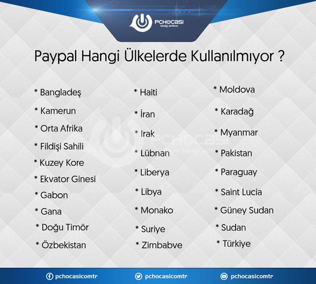 Paypal-Hangi-Ulkelerde-Kullan-lm-yor.png