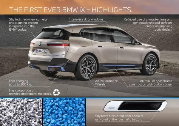 2021 - [BMW] iX - Page 10 F7195188-D44-C-4-BB3-B753-2-FA75-FCEBDFE