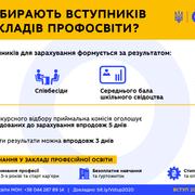 infographics-prof-tech-explaining-04