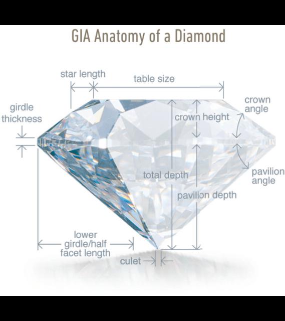 GIA-Anatomy-of-a-Diamond-1