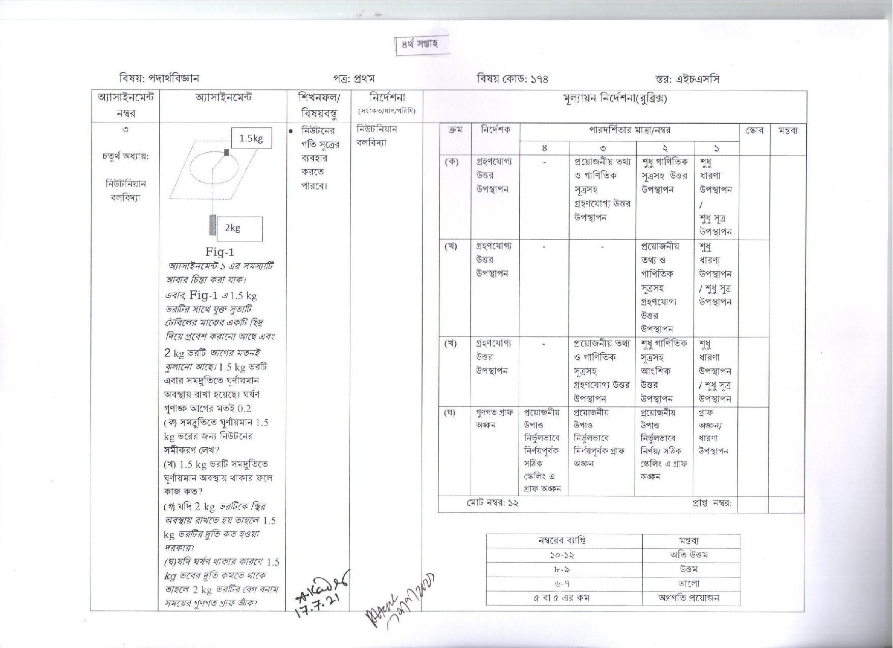 hsc-2022-4th-week-assingment-physics