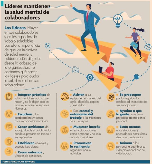 lider-salud-mental