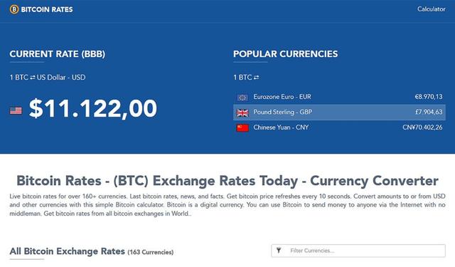 Скрипт обмена биткойна Bitcoin Rates v1.0