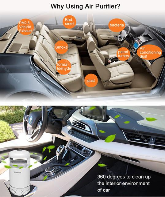 https://i.ibb.co/HppK3vN/find-best-car-air-purifier.jpg