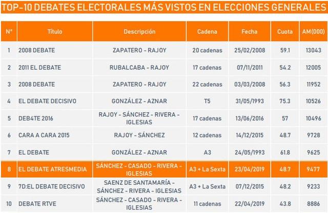 listado-de-los-debates-electorales-mas-importantes-barlovento-comunicacion