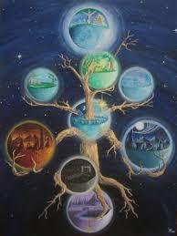 Духи в северной традиции Image