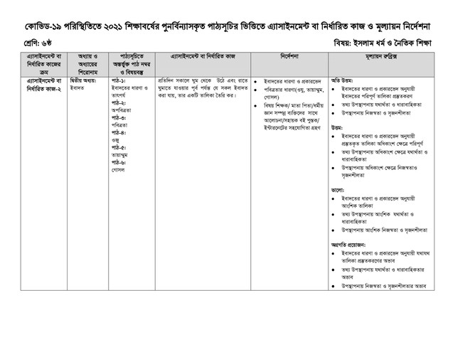 Class 6 Islam & Moral Education Assignment Answer 7th Week