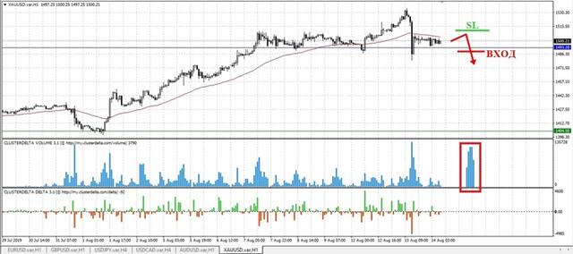 Анализ рынка от IC Markets. - Страница 37 Sell-gold-mini