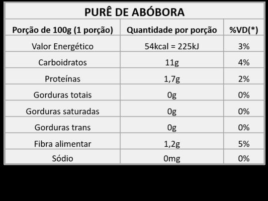 PUR-DE-AB-BORA