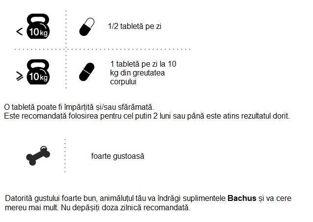 Tabel-dozaj-Bachus