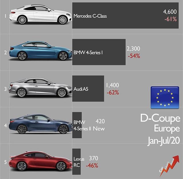 [Statistiques] Les chiffres européens  - Page 18 29-B4-E532-386-E-4844-9-FE1-58359-BED15-DE