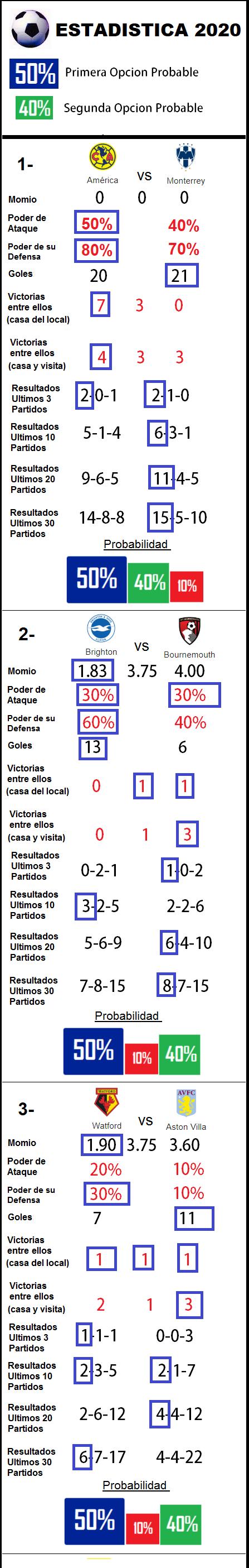 3-Partidos-Progol-2020