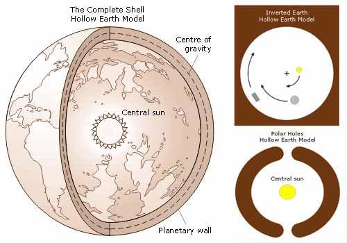 Dove sono gli ingressi della Terra Cava?