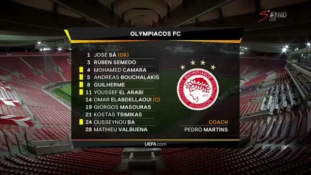 12-03-2020 - Olympiacos 1-1 Wolverhampton Wanderers