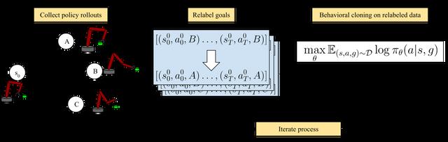 gcsl-figure-arxiv