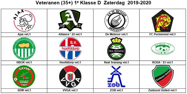 Ajax-zat-4-overzicht-2019-2020