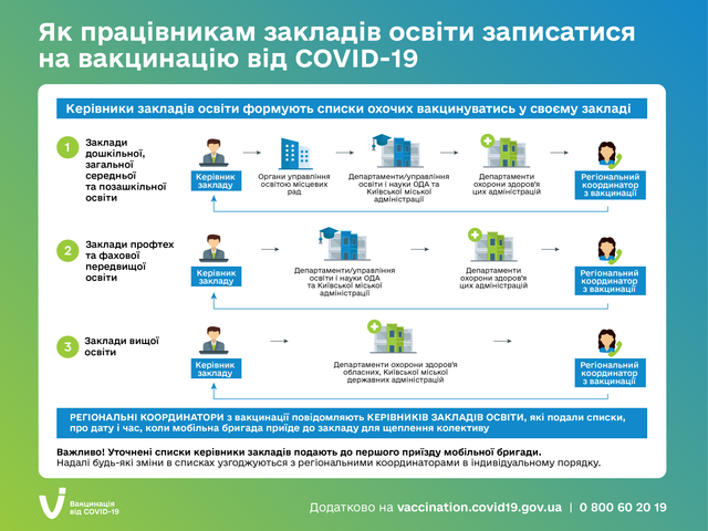 17-05-2021-vaccination-educators