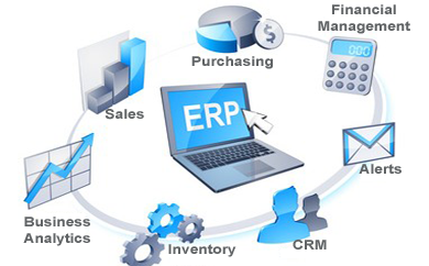 Why Do You Need to Replace Your Legacy System to Modern ERP-Odoo?