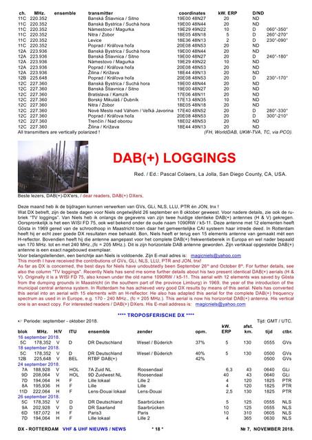 2018-11-DXR0017
