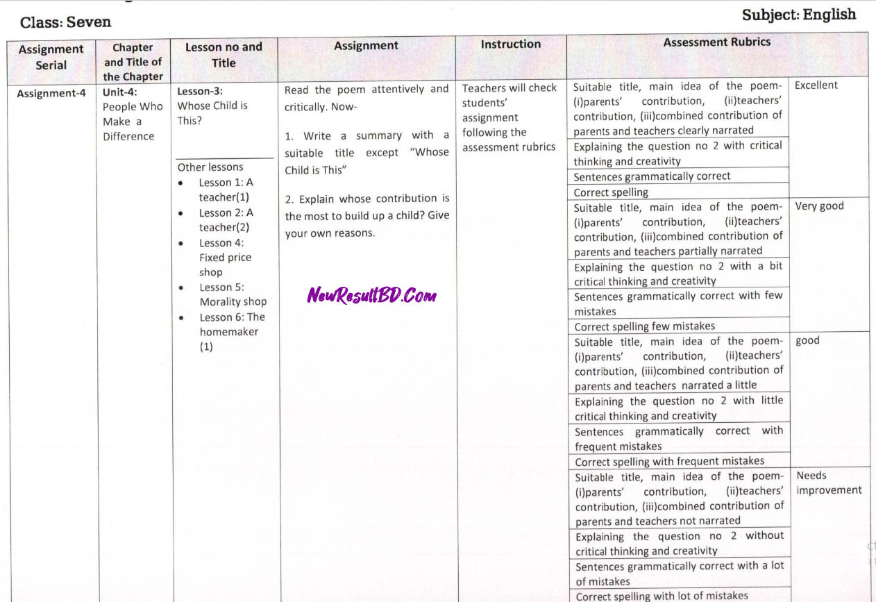 Class 7 11th Week English Assignment