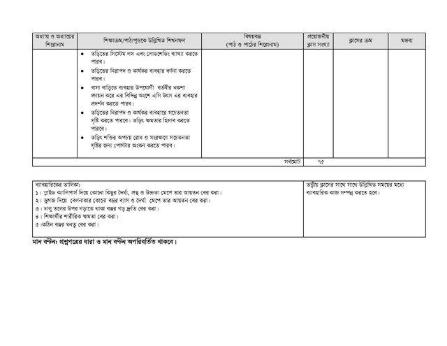9-SSC-Physics-2022-page-007