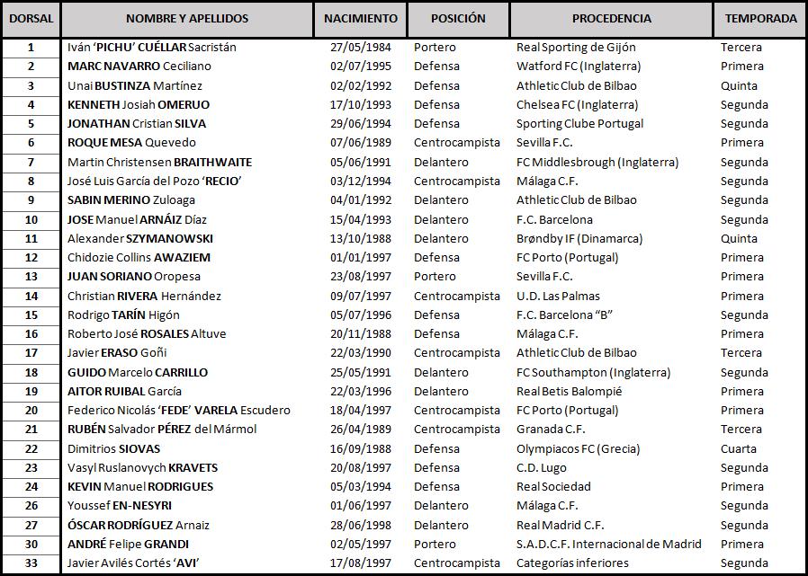 Real Valladolid C.F. - C.D. Leganés. Viernes 3 de Enero. 19:00 TABLA-Legan-s-1