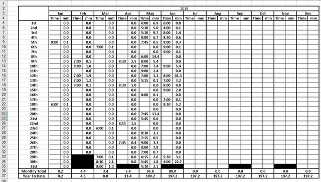 Trivia ..... - Page 31 Rain-Chart-Image