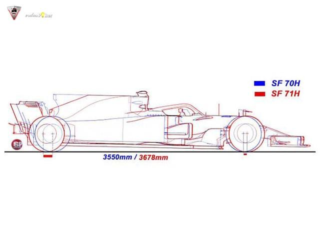 Inilah Alasan Mengapa Mobil Balap F1 Tidak Dilengkapi Airbag