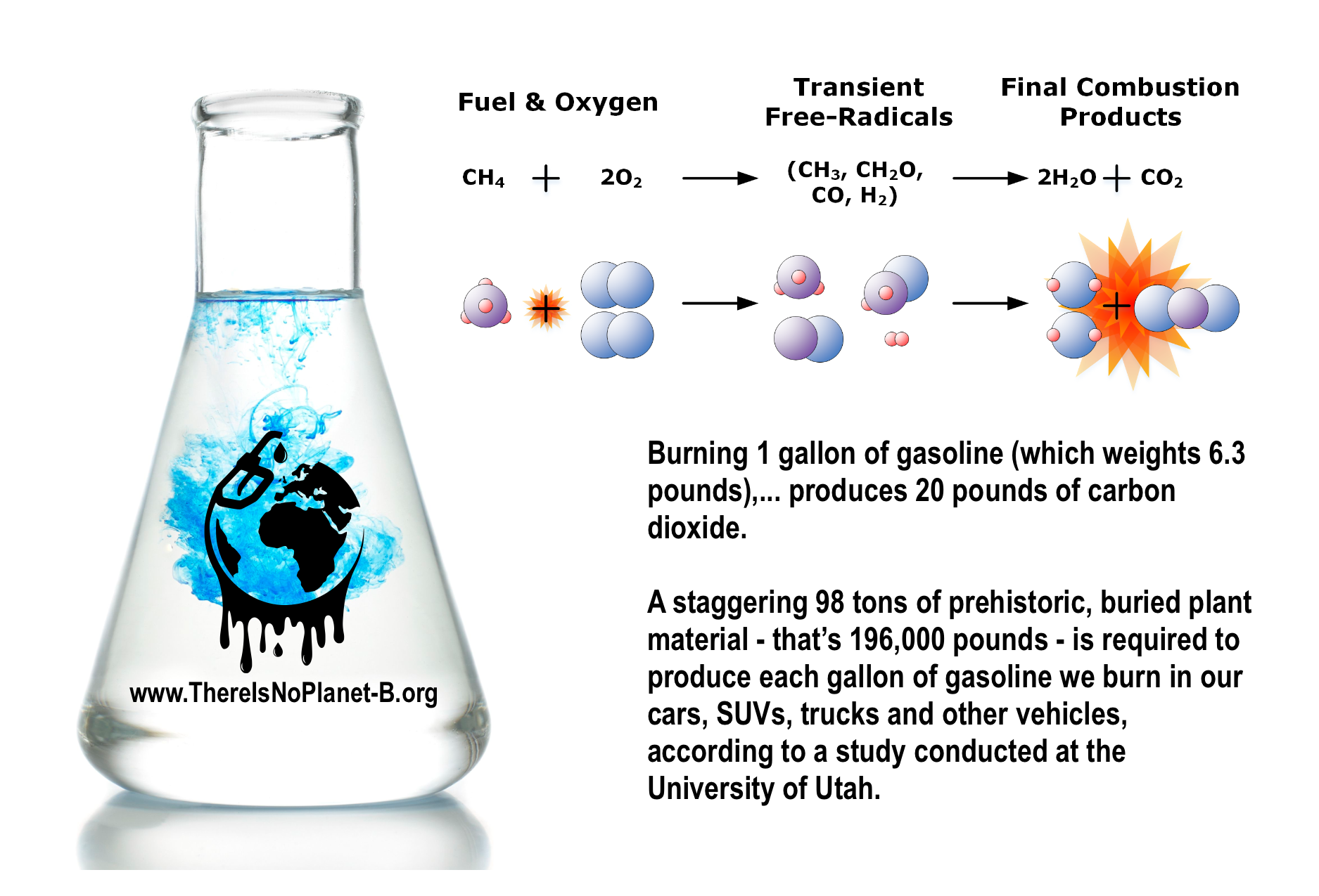 4x6-PC-01-combustion-reaction-CO2-diffus