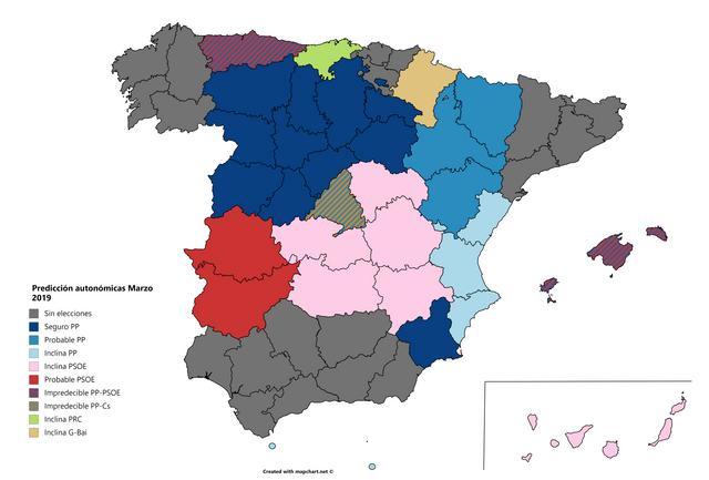 Predicci-n-auton-micas-Marzo-2019