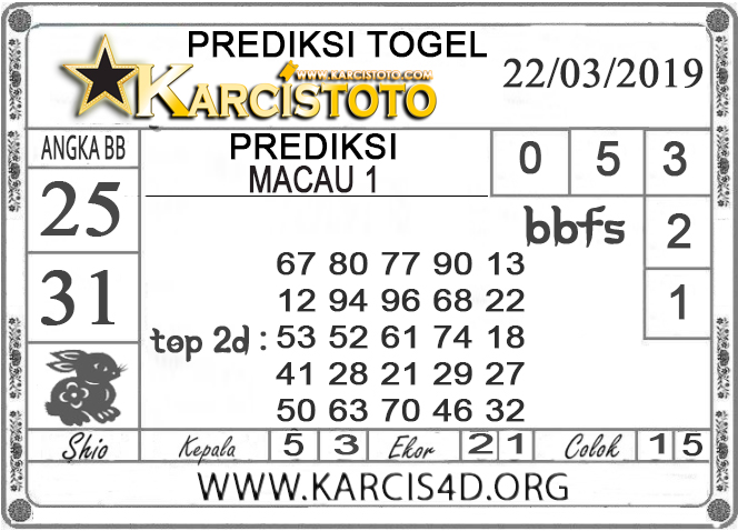 Prediksi Togel MACAU 1 KARCISTOTO 22 MARET 2019