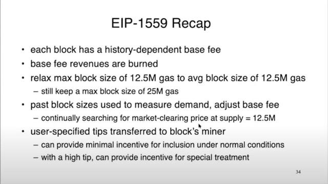 EIP1559