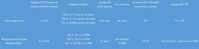 push-mm-table-RU.jpg
