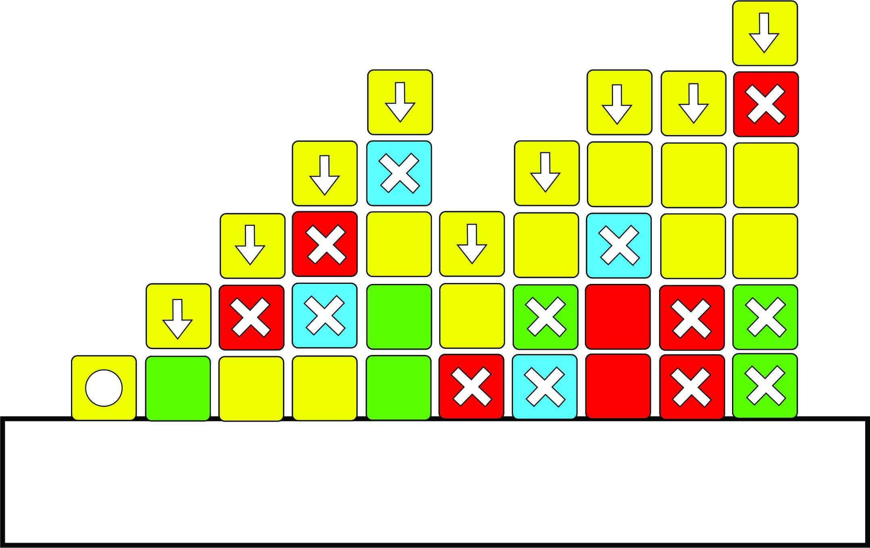 Captura y dominación de los bloques