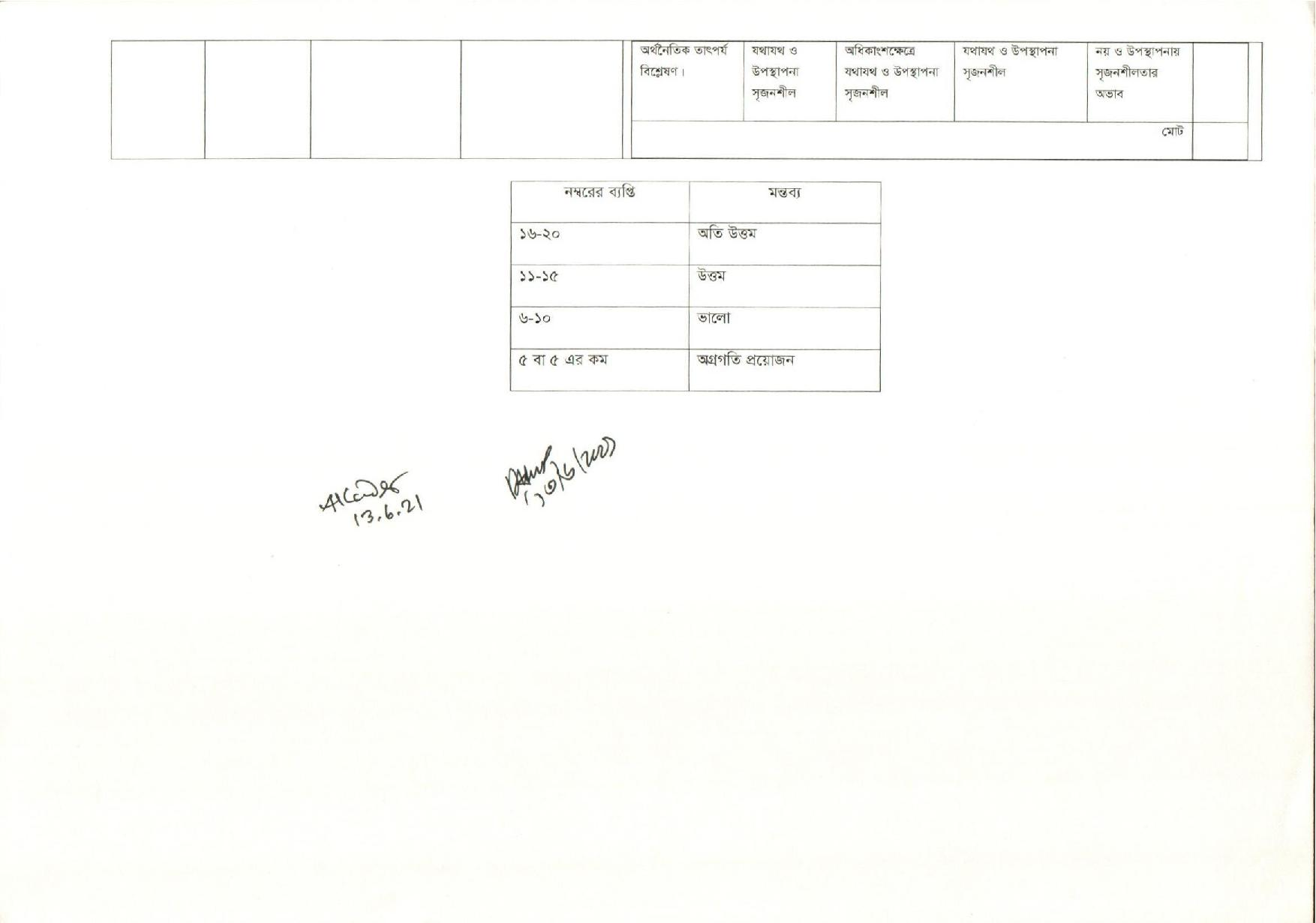 Grid-Asignment-6-Subjects-1-page-009