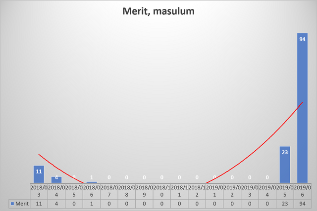 Merit-Diterima.png