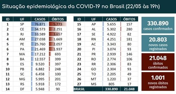 brasil-22-5