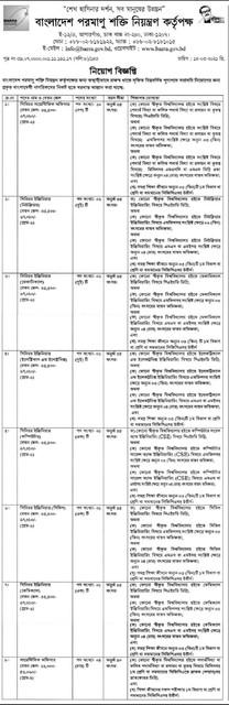 bangladesh-atomic-energy-commission-job-circular-2021