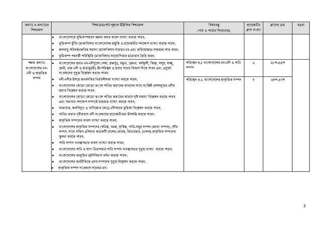 11-SSC-Bangladesh-and-Global-Studies-2022-page-004