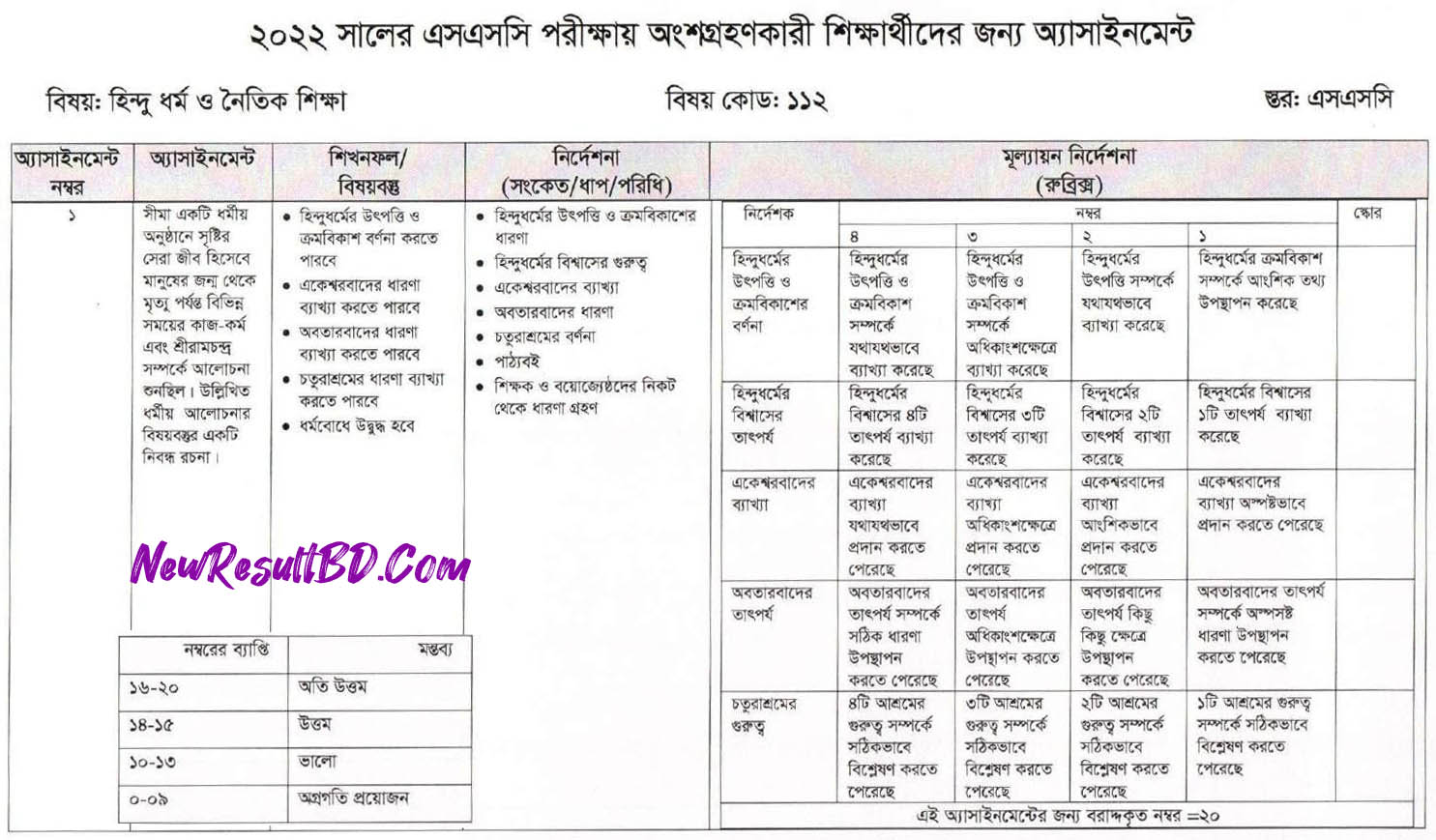Hinduism and Moral Education SSC 6th Week Assignment 2022