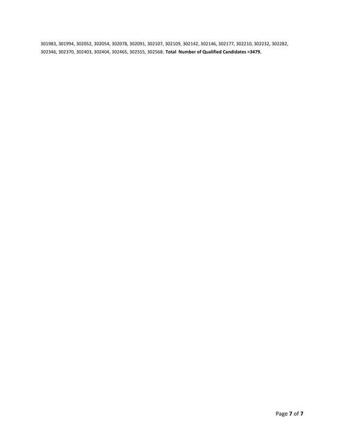 PKB-Executive-Officer-General-MCQ-Exam-Result-2019-PDF-7