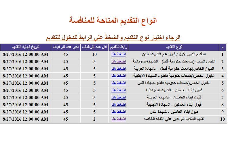 التقديم الإلكتروني للجامعات السودانية 2020.. لينك التسجيل في الجامعات السودانية 2020 admission gov